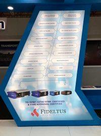 tattile-and-fideltus-traffic-solutions-Türkiye